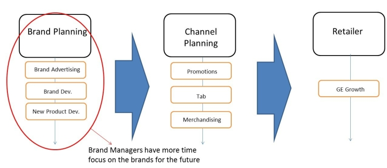 planning-model1.jpg